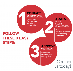 Contact Us Infographic